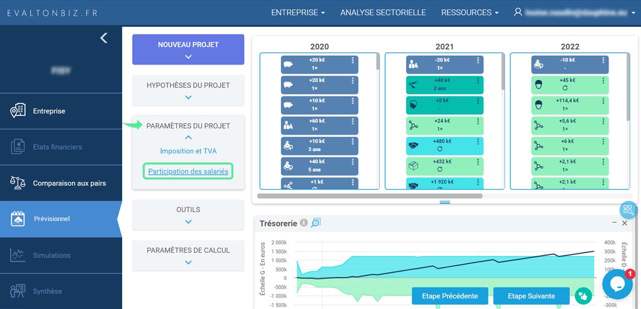 interface prévisionnel participation des salariés