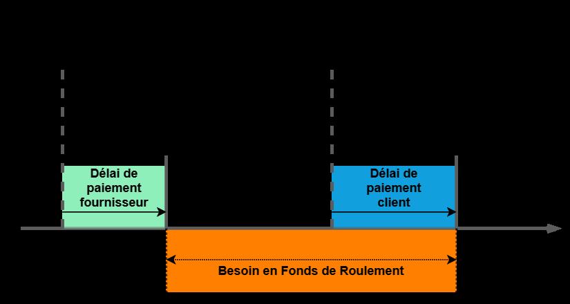 Page documentation Modelisation du cycle